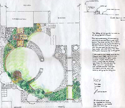 Plan for the large traditional garden