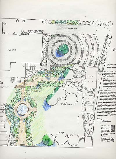 Country garden plan