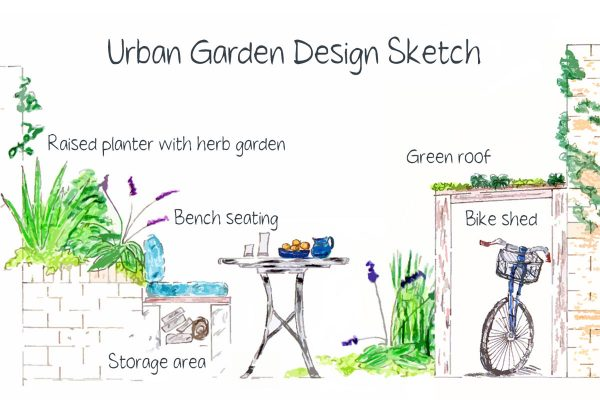 Urban Garden Design Sketch